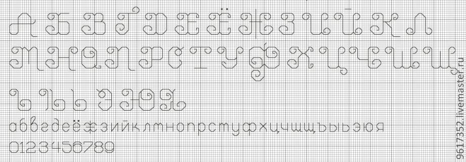 Шрифты для схем вышивки крестом 459